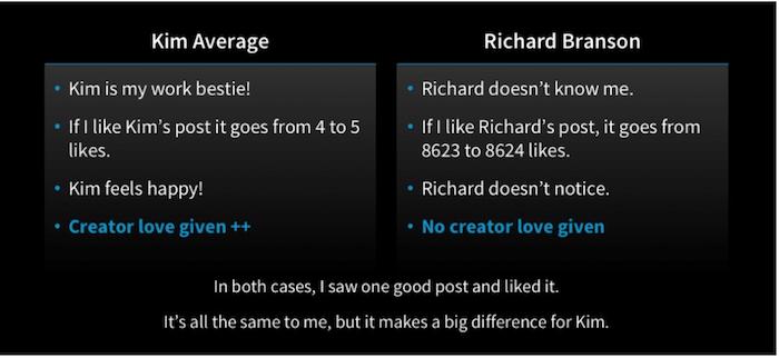 Influence Blog Linkedin Week 44